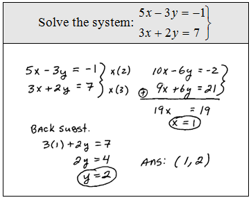 Worksheets Solving Systems By Elimination Worksheet openalgebra com solving linear systems by elimination solve the using method