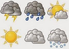 Quais os Tipos de clima
