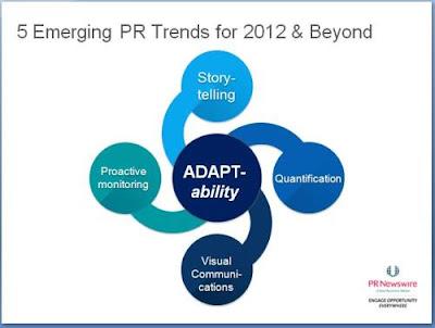 Adaptability; Public Relations