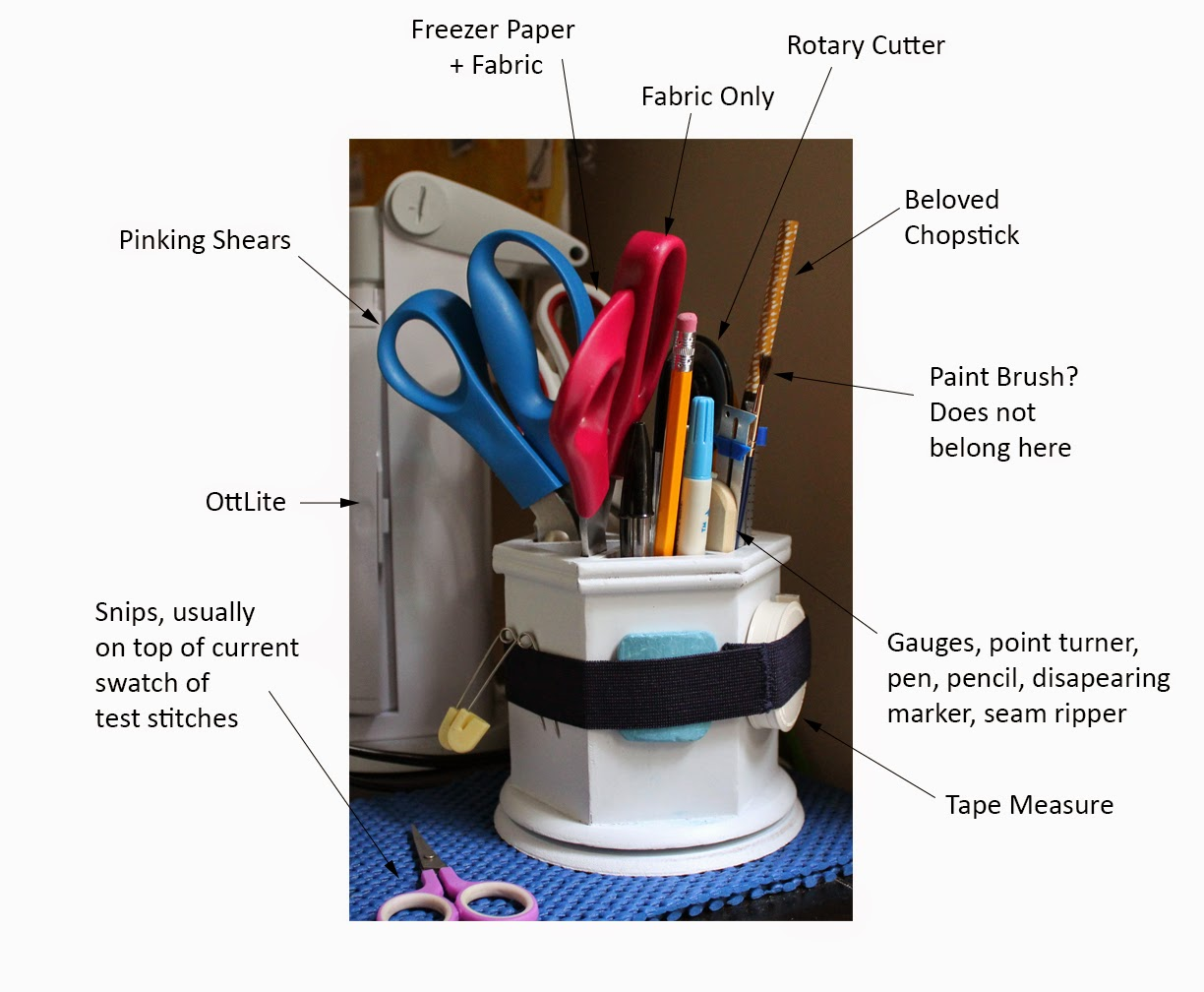 A View from The Peanut Gallery: Most Frequently Used Tools | The Inspired Wren