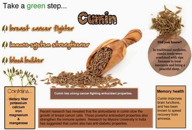 Cumin seeds benefit