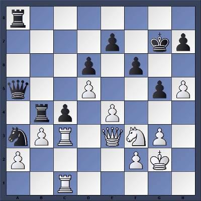 Echecs & Tactique : les Blancs jouent et gagnent en cinq coups - Niveau Moyen