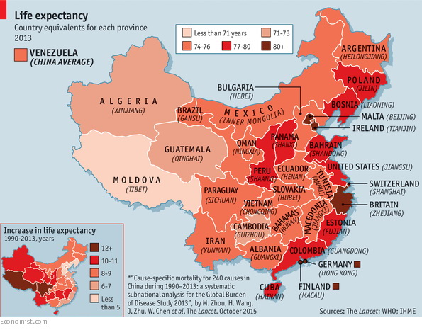 Life expectancy in Chinese provinces & equivalent country