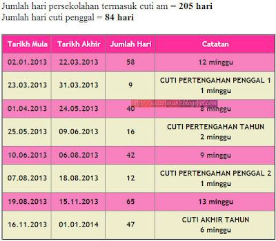 Cuti Sekolah 2014 Malaysia