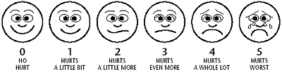 Piercing Pain Scale http://doves2day.blogspot.com/2011/05/pain-on-scale-of-one-to-ten.html