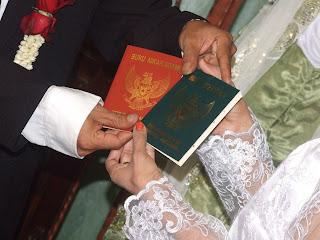 Hukum Nikah Beda Agama Dalam Islam