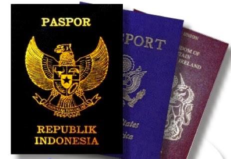 Macam Macam Paspor