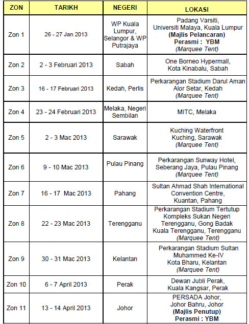 Karnival Pengajian Tinggi Negara KPTN 2013, Karnival Jom Masuk U, Kementerian Pengajian tinggi, Jadual Karnival