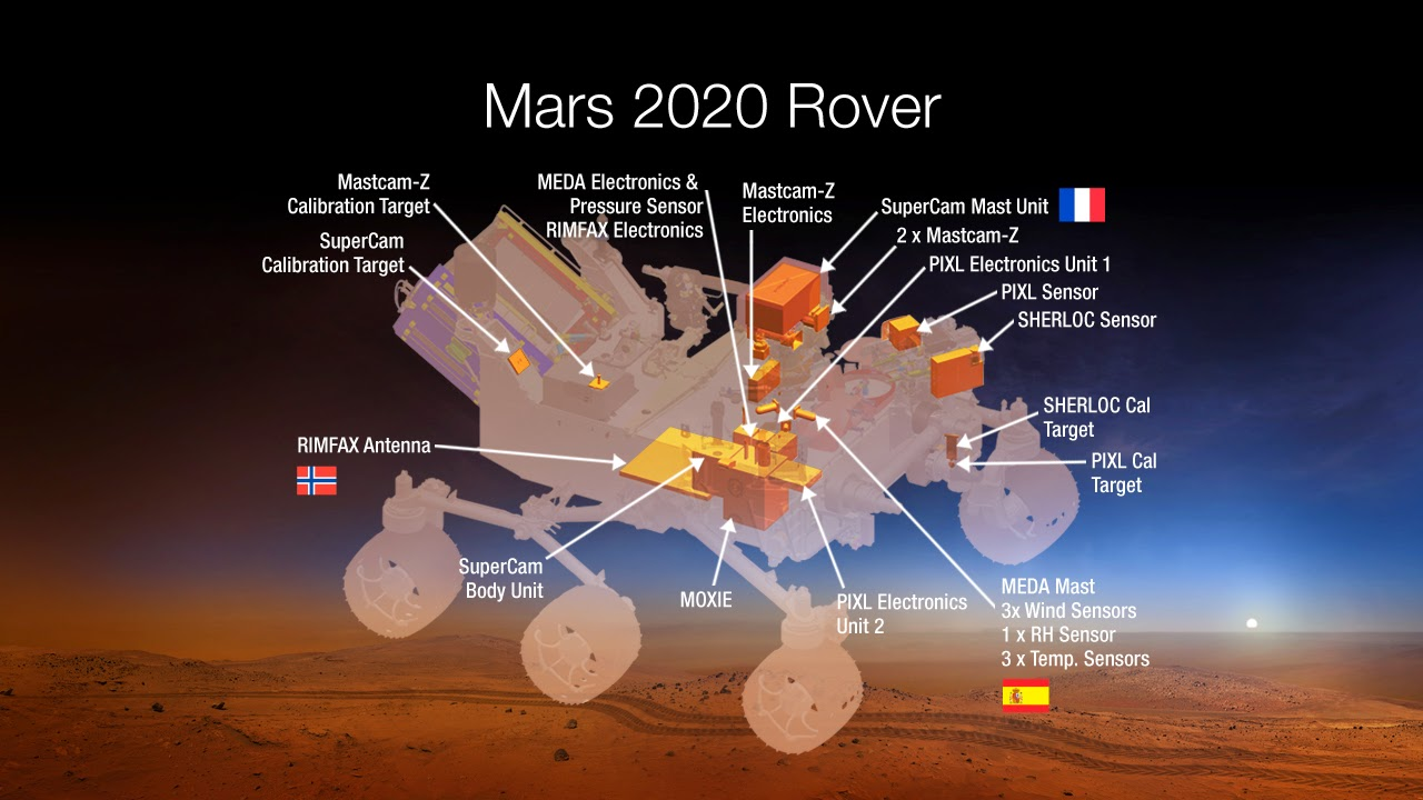 Mars 2020 carga útil
