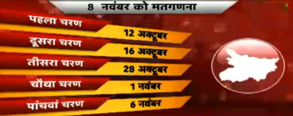 Bihar Assembly Election Date 2015