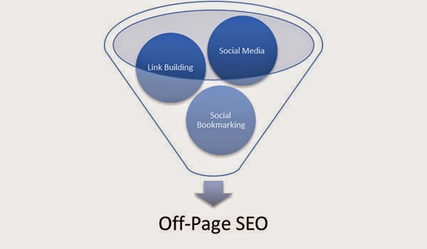 http://dangstars.blogspot.com/2013/03/brief-about-seo-on-page-off-page-and-blogging-search-engine.html