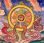 Buddha's Eightfold Path
