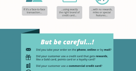 Credit Card Credit Card Processing Fees Small Business