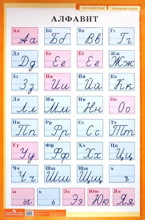 Aprendes las letras rusas