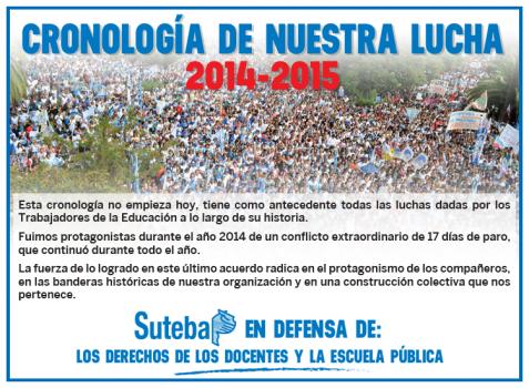 CRONOLOGIA DE NUESTRA LUCHA