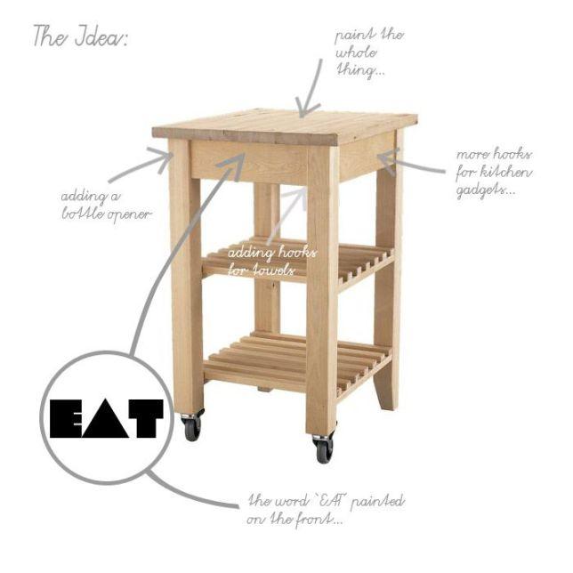 Diy carro para la cocina la garbatella blog de for Carrito cocina madera