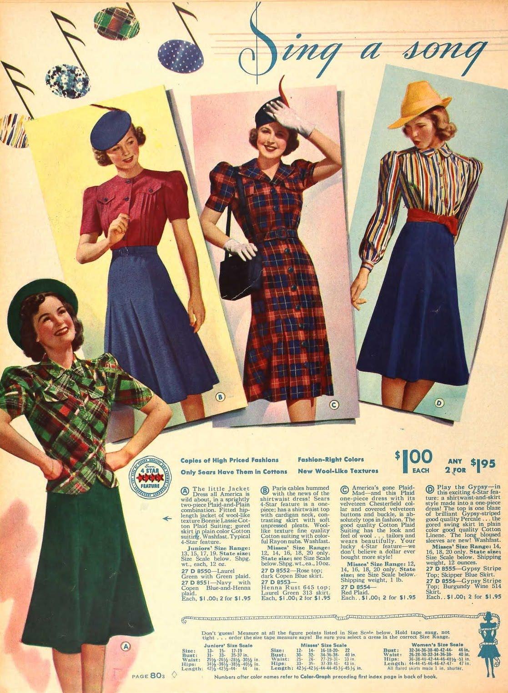 1940s Today  Designer  AntiqueDresscom 1930sToday