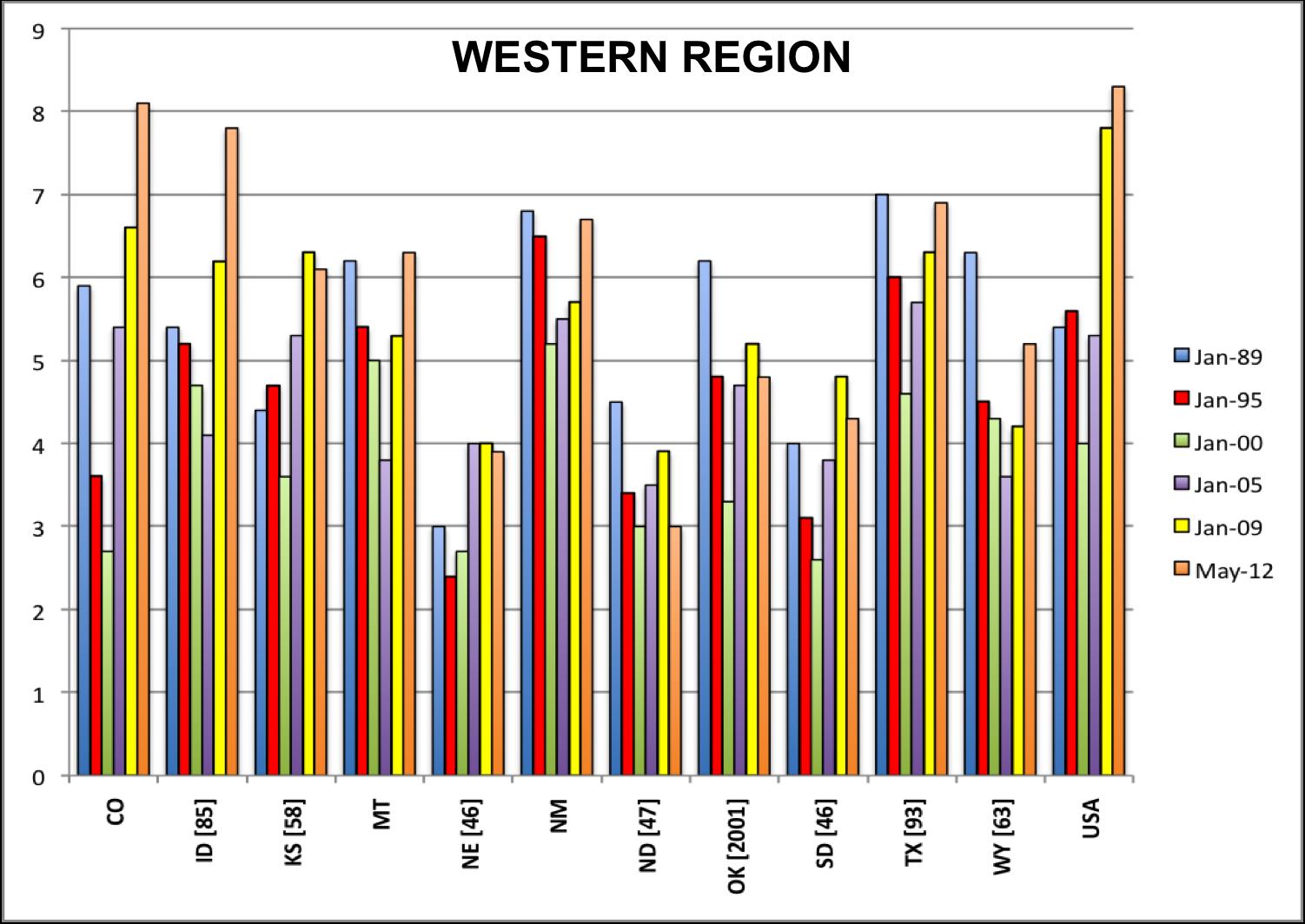 Image Result For Bureau Western Union