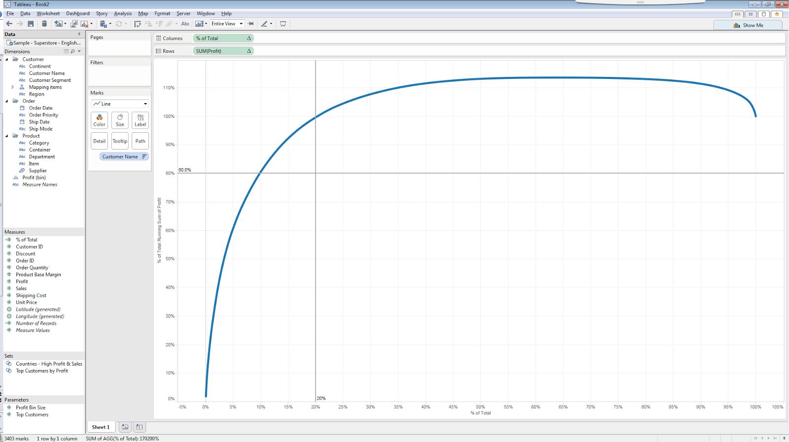 Brandi beals help needed multiple curves in pareto chart paretog nvjuhfo Gallery