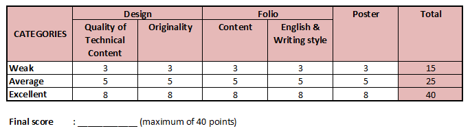 grading system is better than marks Ugc guidelines on adoption of choice based the grading system is considered to be better than the conventional marks system the choice based credit system.