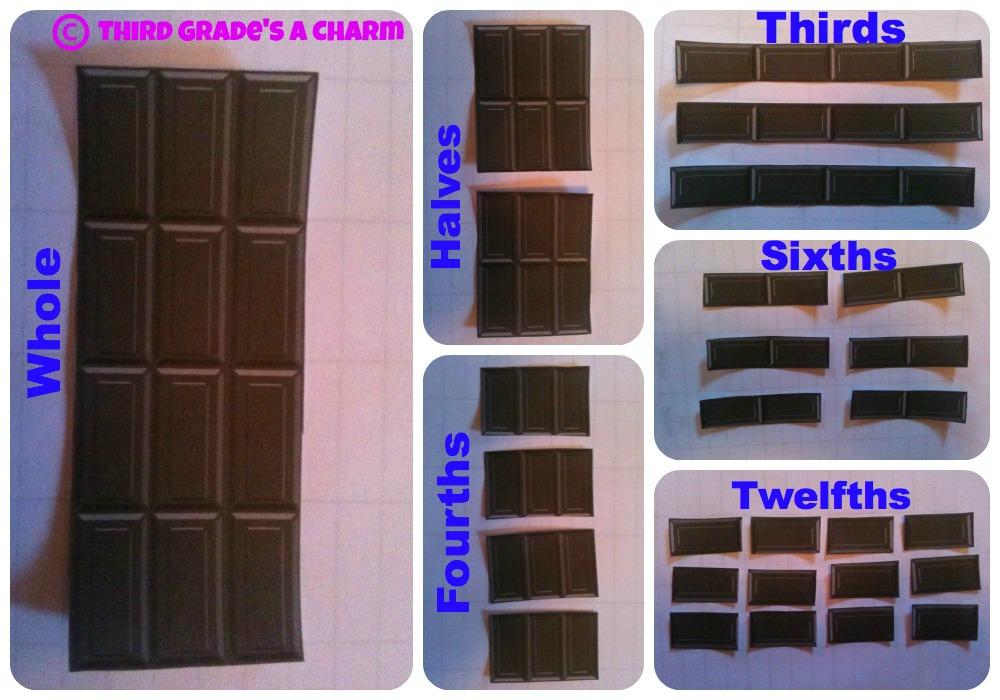 Chocolate Bar Fractions Activity