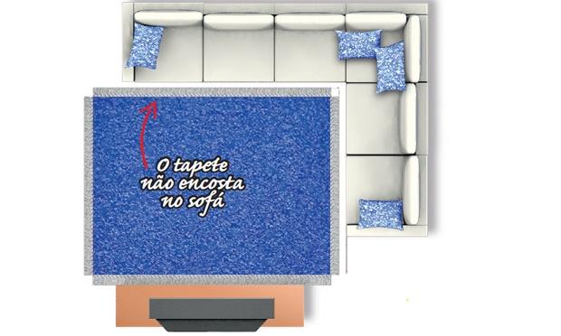 Tamanho Tapete Sala De Tv ~ Tapetes lisos e com franjinhas combinam com espaços menores Uma sala