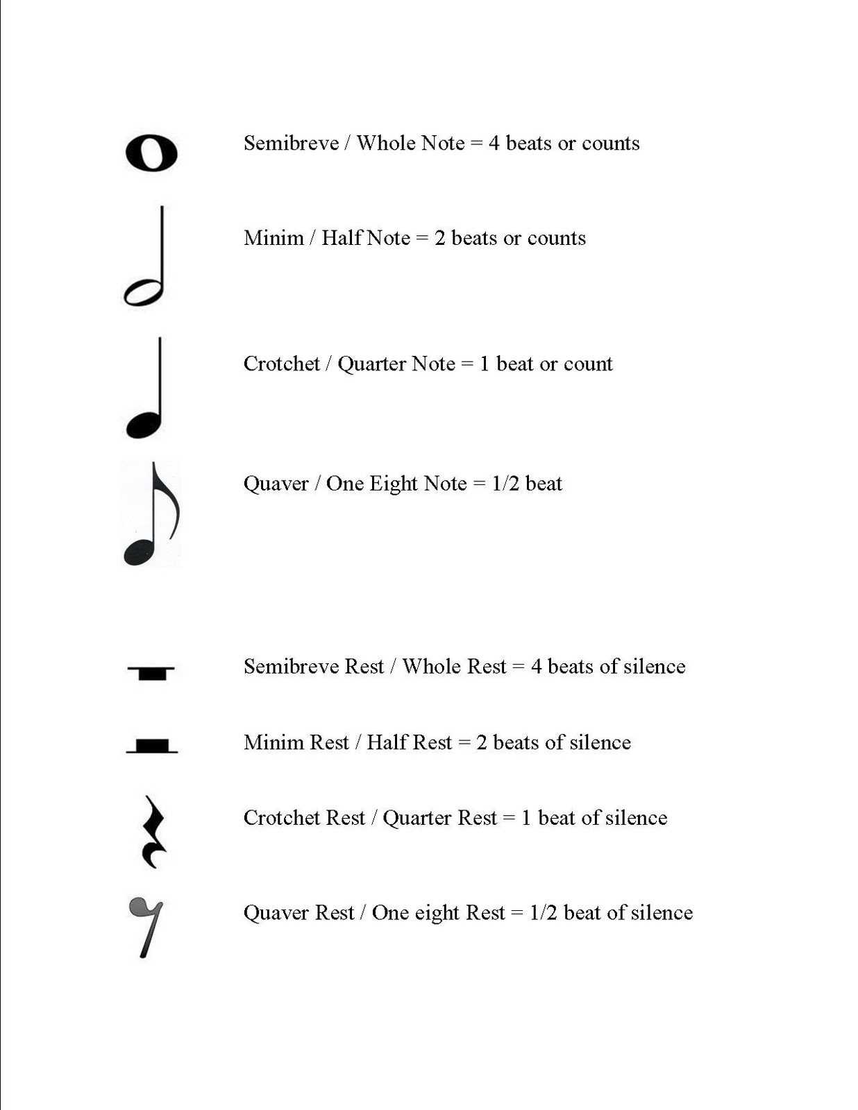 Music Lessons Music Theory The Staff Or Stave