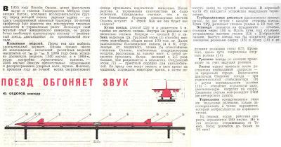 Tren Train SVL Coche laboratorio de alta velocidad Турбореактивный вагон СВЛ