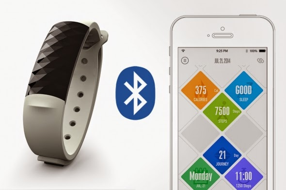 Star.21 Fitness Band
