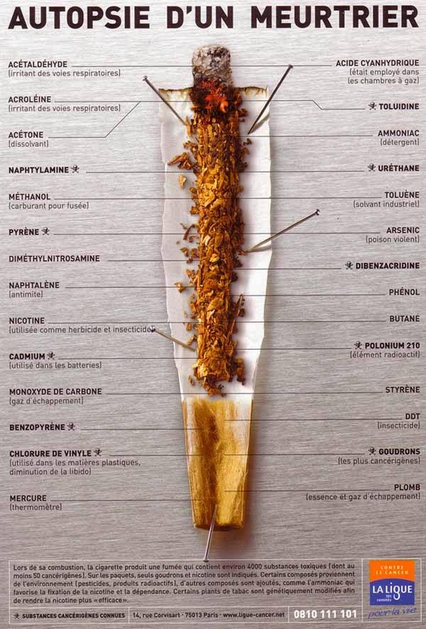 image des produits contenus dans une cigarette de la ligue contre le cancer
