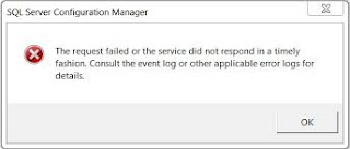 Cara Mengatasi Error Ketika Menjalankan MS SQL Service