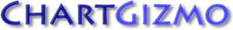 ChartGizmo 10 free Online Chart & Graph Generators