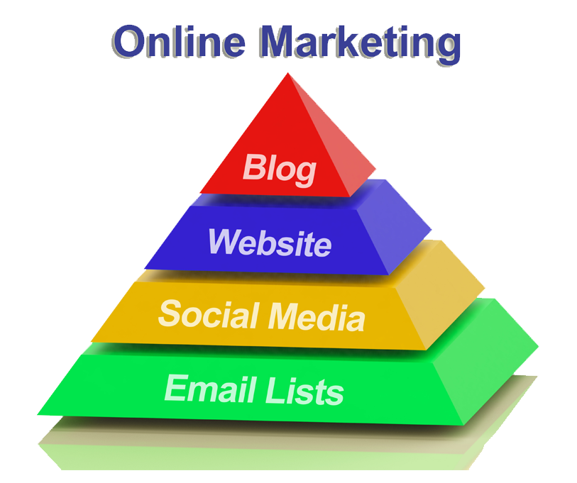 Internet marketing make money 2014