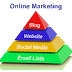 How To Make Internet Marketing Easy
