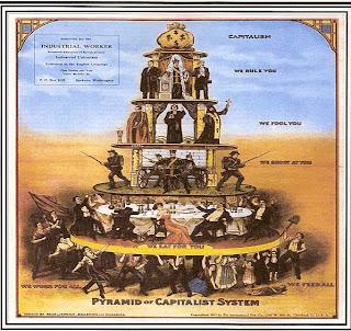 фото Пирамида капиталистической системы