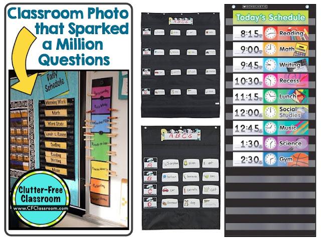 Classroom Decor Charts ~ June clutter free classroom