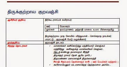 Tnpsc group 2 interview post syllabus 2015 in tamil