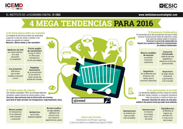 https://alfredovela.files.wordpress.com/2015/12/4-mega-tendencias-para-2016-infografia.jpg