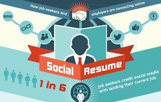 Social Resume 101 [infographic]