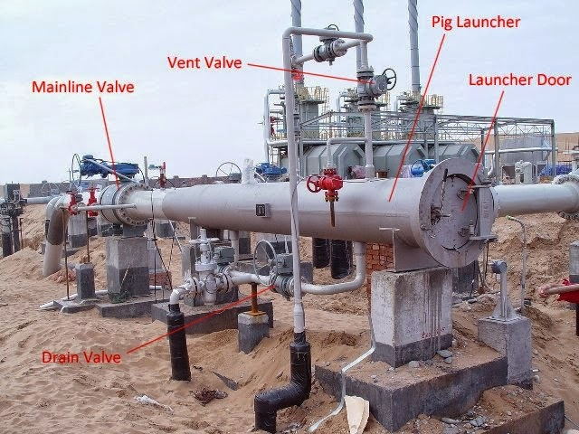 What Is A Pig Launcher Receiver For Pipeline Maintenance