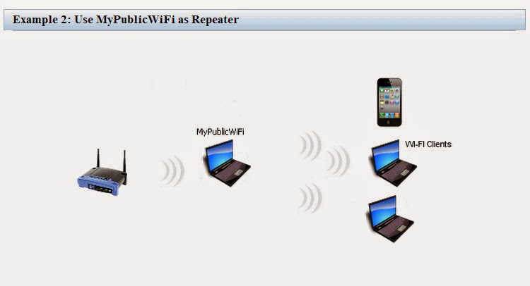 How to Share PC's Internet Connection through WiFi