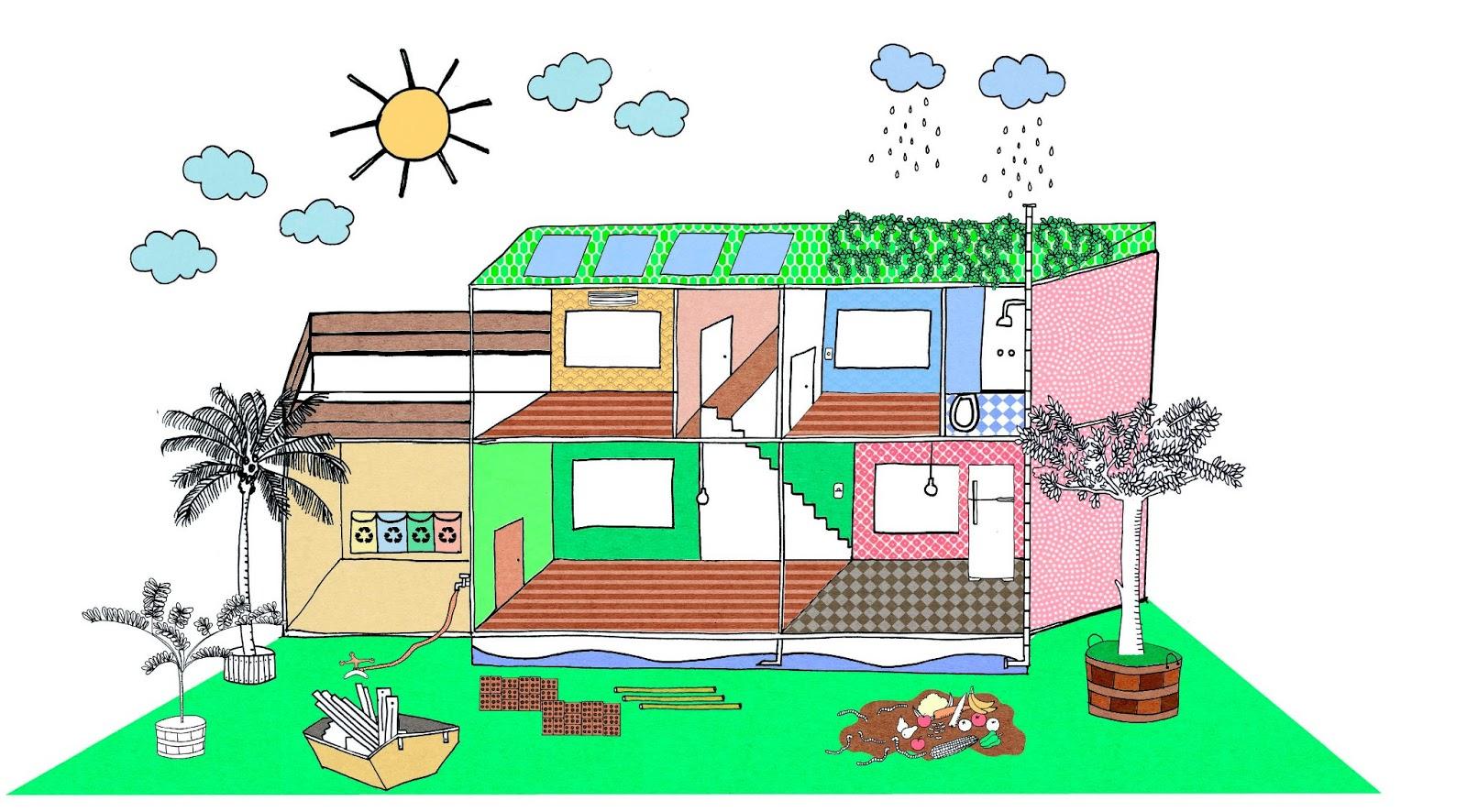 Um novo mundo sustentabilidade o futuro moradia for Ministerio de consumo