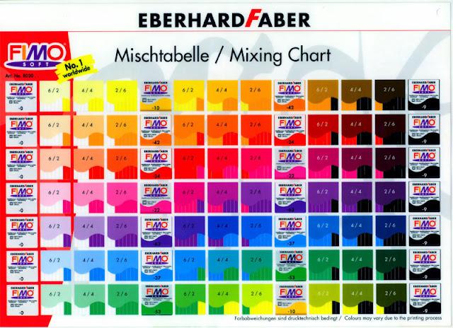 Creative mindly tutorial c mo utilizo la arcilla polim rica how to use polymer clay - Mezcla de colores para pintar ...