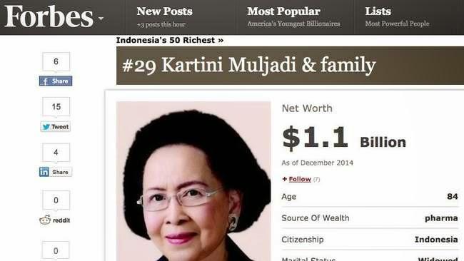 Kartini Muljadi : Wanita Terkaya Di Indonesia 2014
