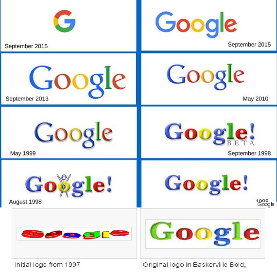 Google.com 1997-2011