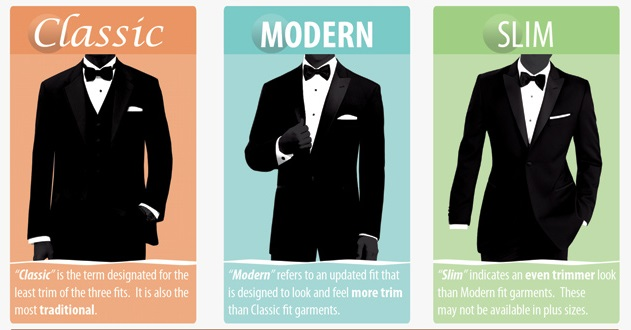 Celebrity Tux And Tails