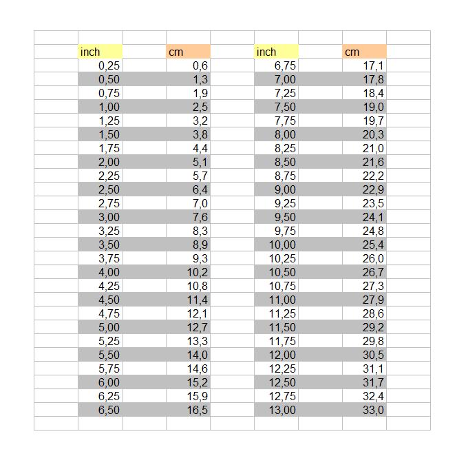 Легче было ориентироваться в размерах диагонали приведу небольшую таблицу соответствия дюймов и сантиметров
