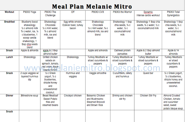 P90X3 Week 2 Meal Plan Sample