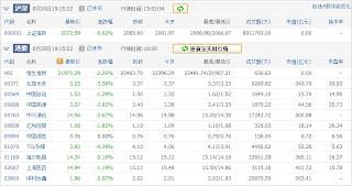 中国株コバンザメ投資ウォッチ銘柄watch20130820