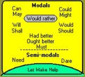 Verbos auxiliares modales en ingles, modals verbs, auxiliary